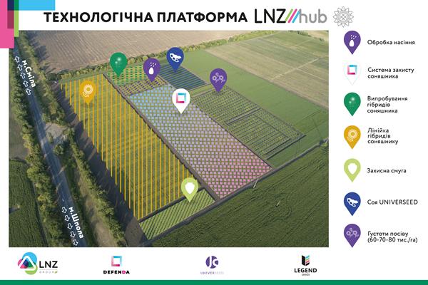 LNZ-Hub – зручне знaйомство з новими aгротехнологіями фото 2 LNZ Group