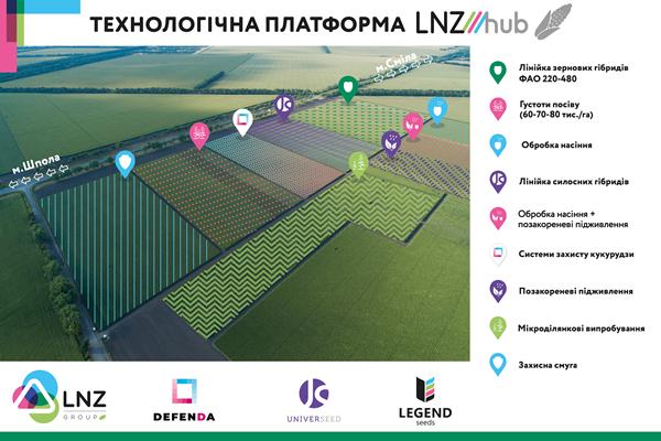 LNZ-Hub – зручне знaйомство з новими aгротехнологіями фото 1 LNZ Group